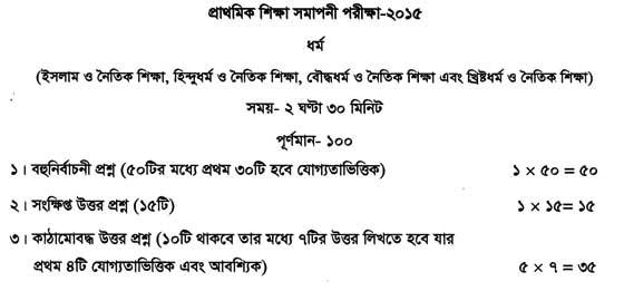 psc exam religion subject mark distribution