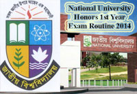 National University Honors 1st Year Routine